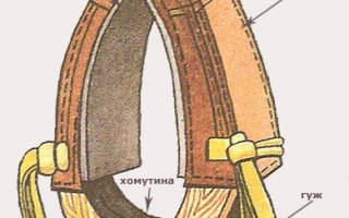 Хомут для лошади: назначение, устройство, запряжка лошади своими руками